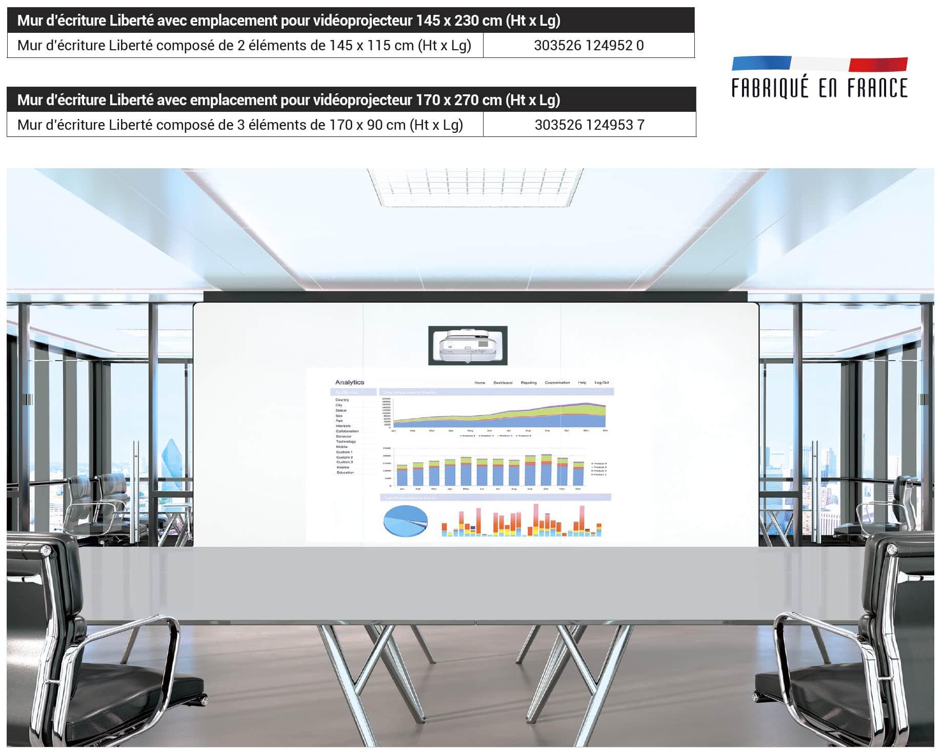 Salle de conférence avec écran Flexnote